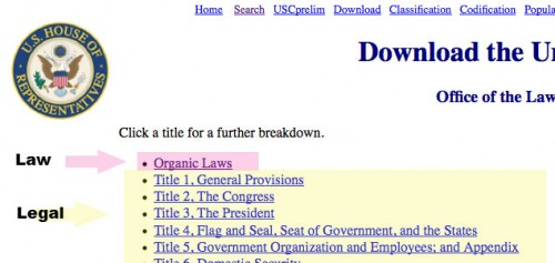 "House of Representatives Website Illustrates Distinction Between ""The Law,"" which applies to We, the People; and ""The Legal,"" which applies to We, the Citizens"