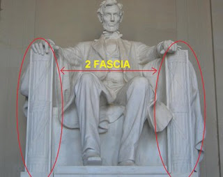 Abraham Lincoln Statue with Roman Fascia Labeled on Image