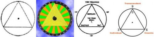 The Circle, Triangle, and Point.