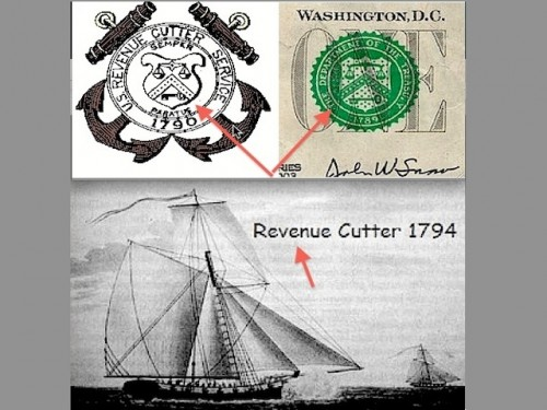 Revenue Cutters Since 1794