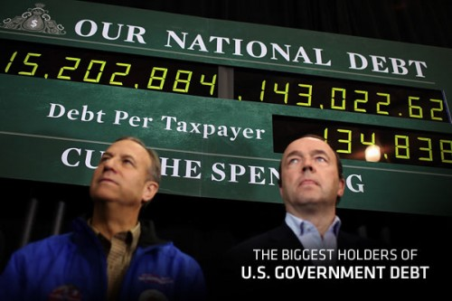 Who are the biggest holders of U.S. Govt's Debt?