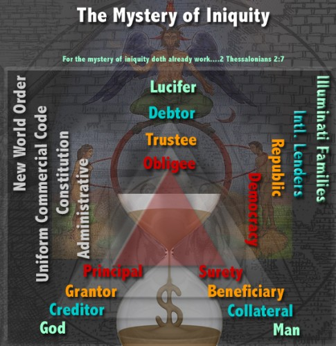 Based on an alchemical drawing by Michael-Maïer, The Mystery of the Iniquity