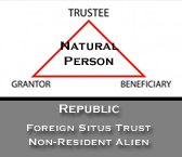 Natural-Person-Trust