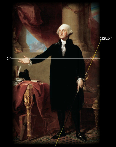 "George Washington (the ""Landsdowne"" portrait) by Gilbert Stuart, 1796. Brooklyn Museum.  Washington's sword is angled at exactly 23.5 degrees."