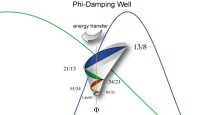 Phi-Damping Well
