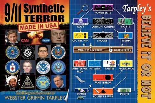 9/11 Synthetic Terror from Tarpley's Believe it or Not Postcard