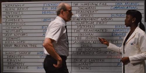 The Betting Odds Board, The Cabin in the Woods (2012)