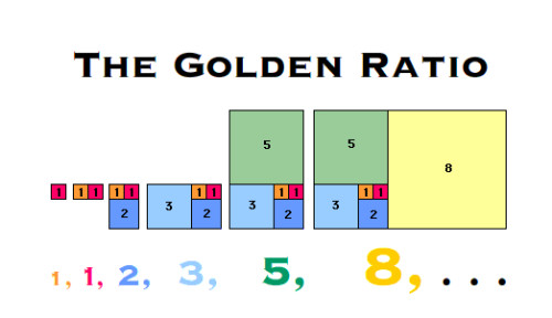 Phi, the Divine Proportion and Golden Numbers