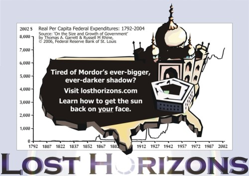 """FunFunding the Beast: Shadows on Their Faces; Pete Hendrickson Exposes Corruption at Lost Horizons.ding the Beast: """"There are shadows on the faces of the men who fan the flames, of those wars that are fought in places, We can't even say their names."""" Jackson Browne"""
